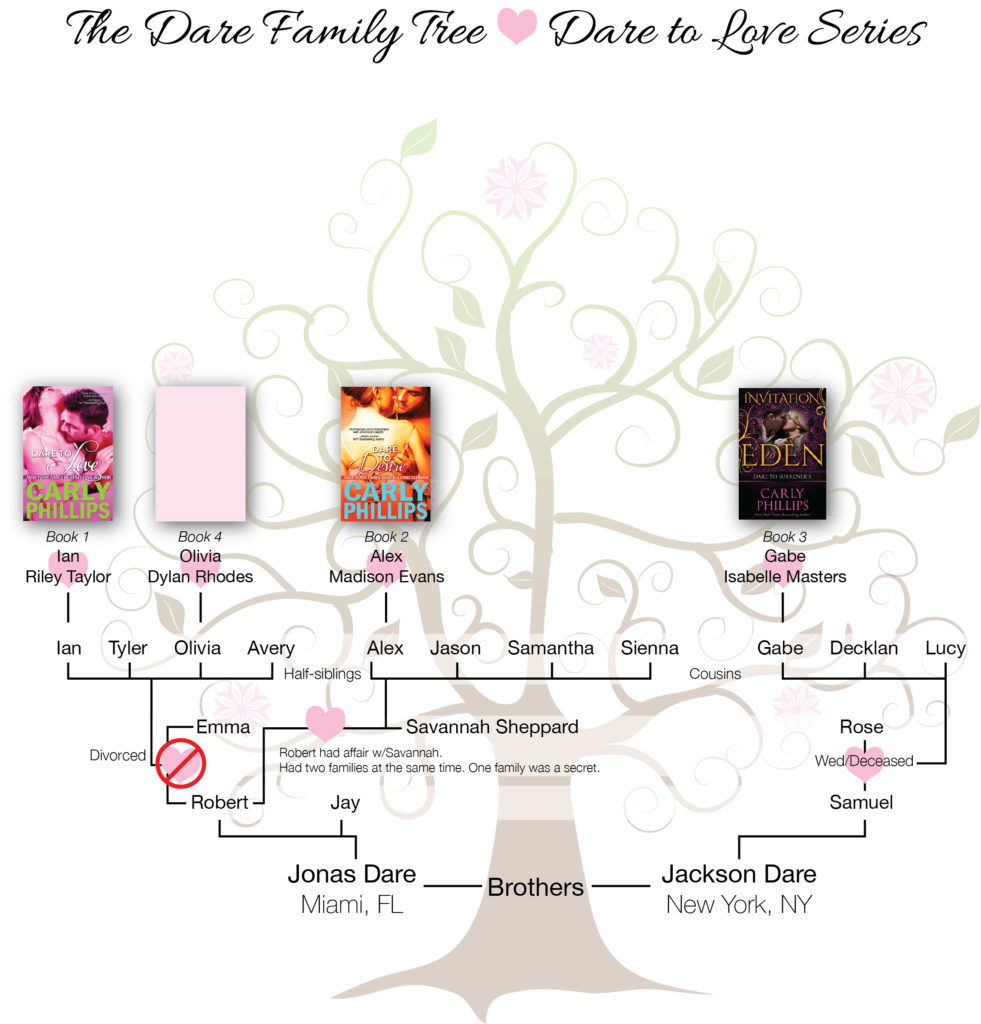 Dare Family Tree